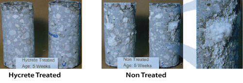 Barriering of chloride transmission.  Hycrete admixtures prevent ions from moving through concrete.